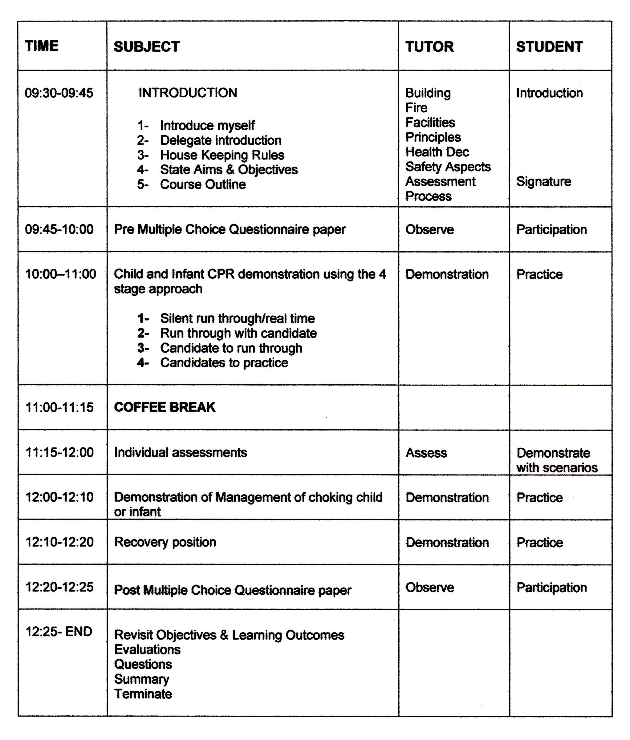 Child and infant cpr lesson plan hmg resuscitation for Lesson plan template qld